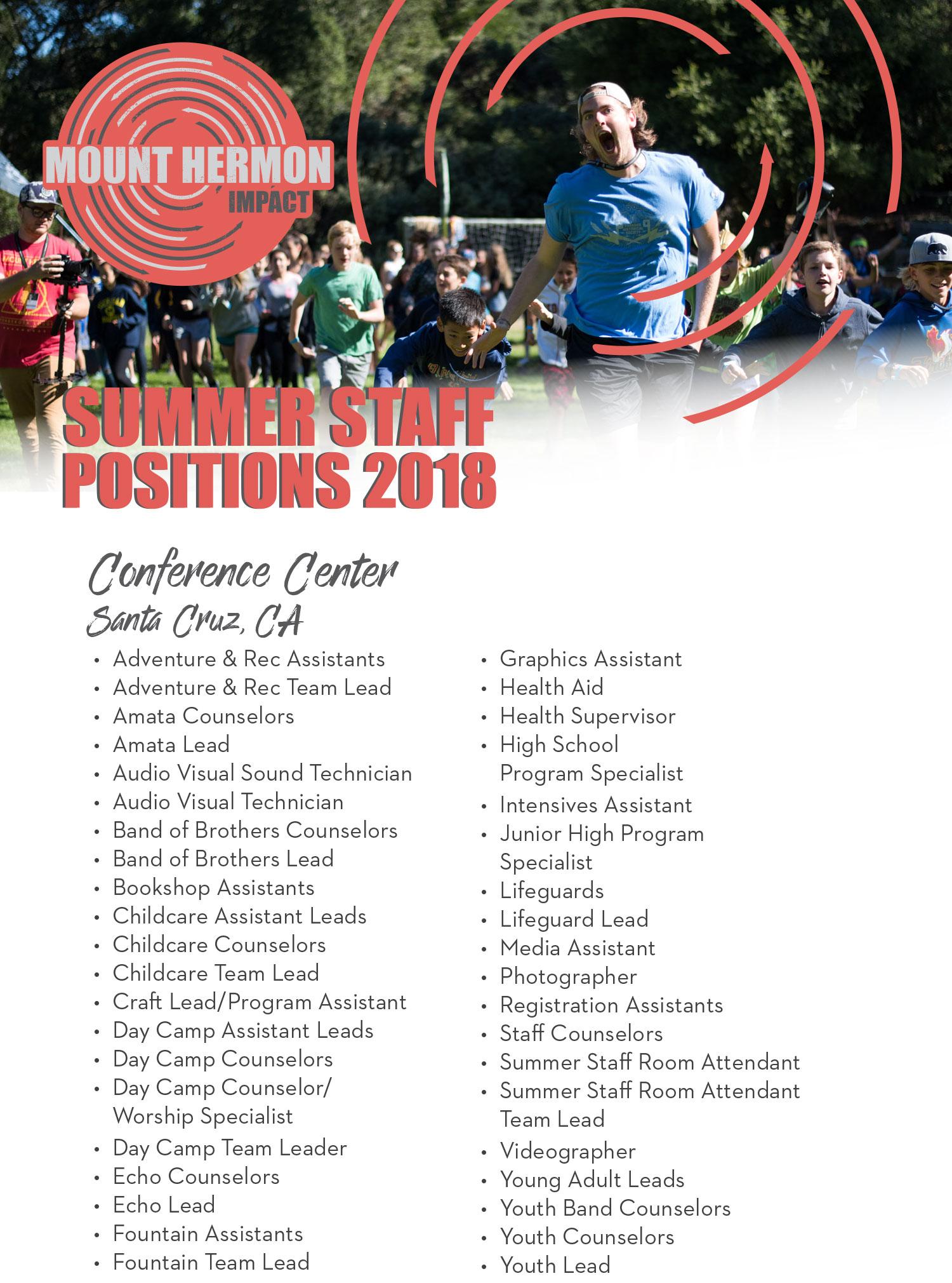 Summer Job List